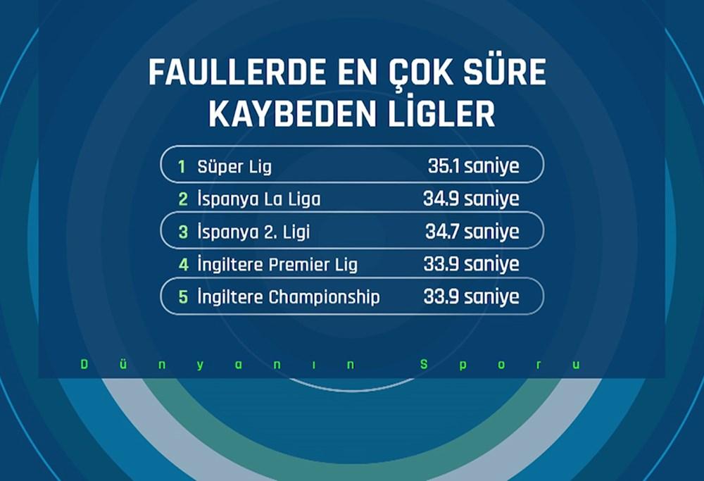 En uzun maçlar Süper Lig'de - 7. Foto