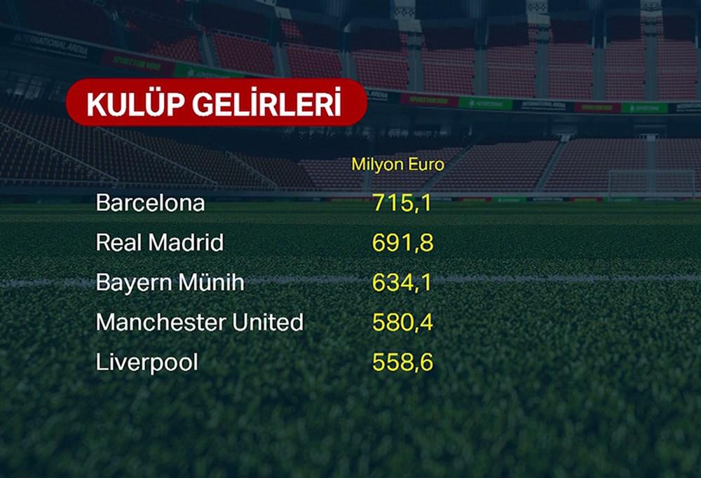 UEFA'dan tarihi tazminat davası - 7. Foto