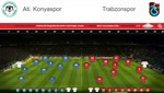 Atiker Konyaspor - Trabzonspor (Canlı Anlatım)