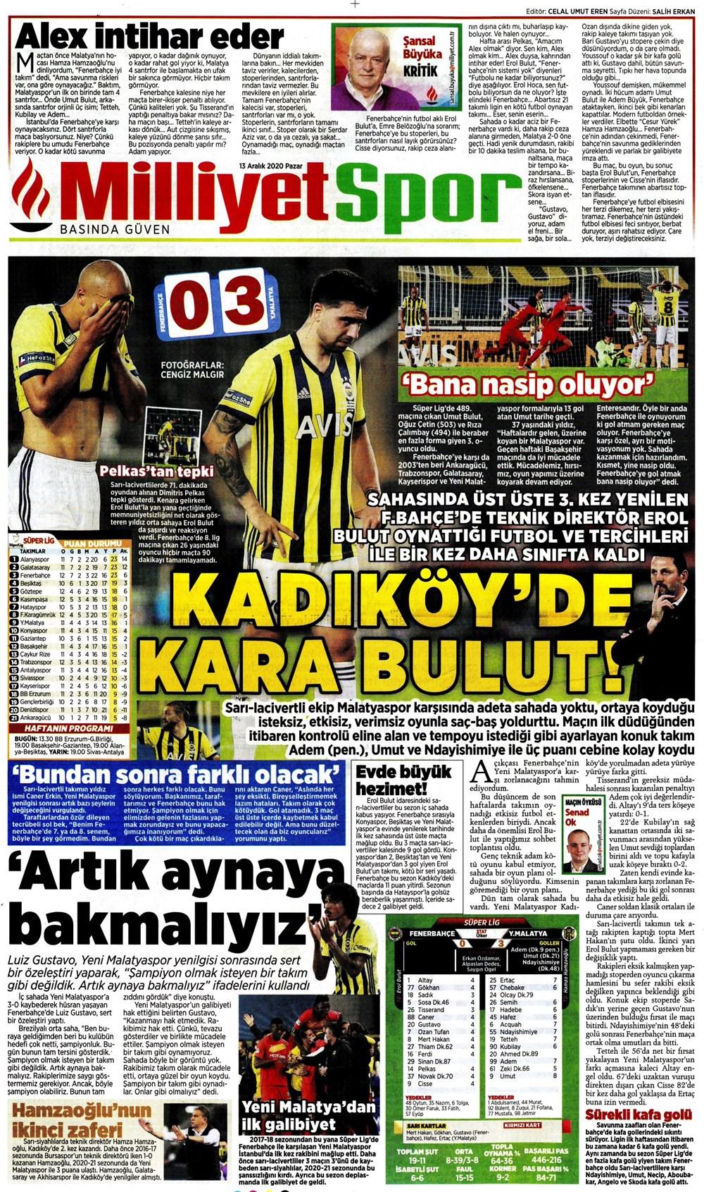 Sporun Manşetleri (13 Aralık 2020)  - 13. Foto