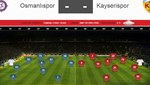 Osmanlıspor-Kayserispor (Canlı anlatım)