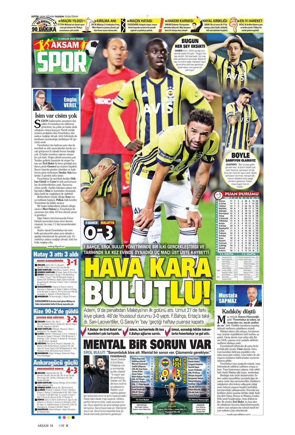 Sporun Manşetleri (13 Aralık 2020)  - 1. Foto