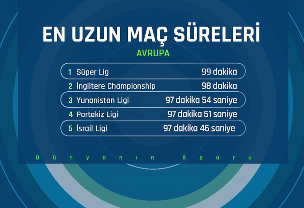 En uzun maçlar Süper Lig'de - 5. Foto
