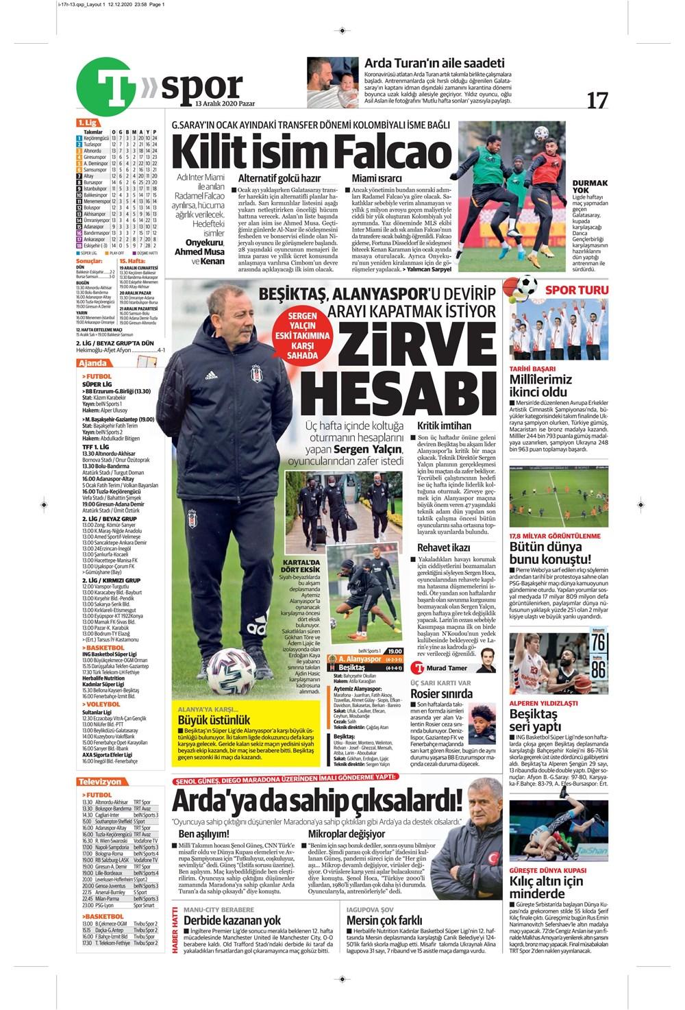 Sporun Manşetleri (13 Aralık 2020)  - 26. Foto