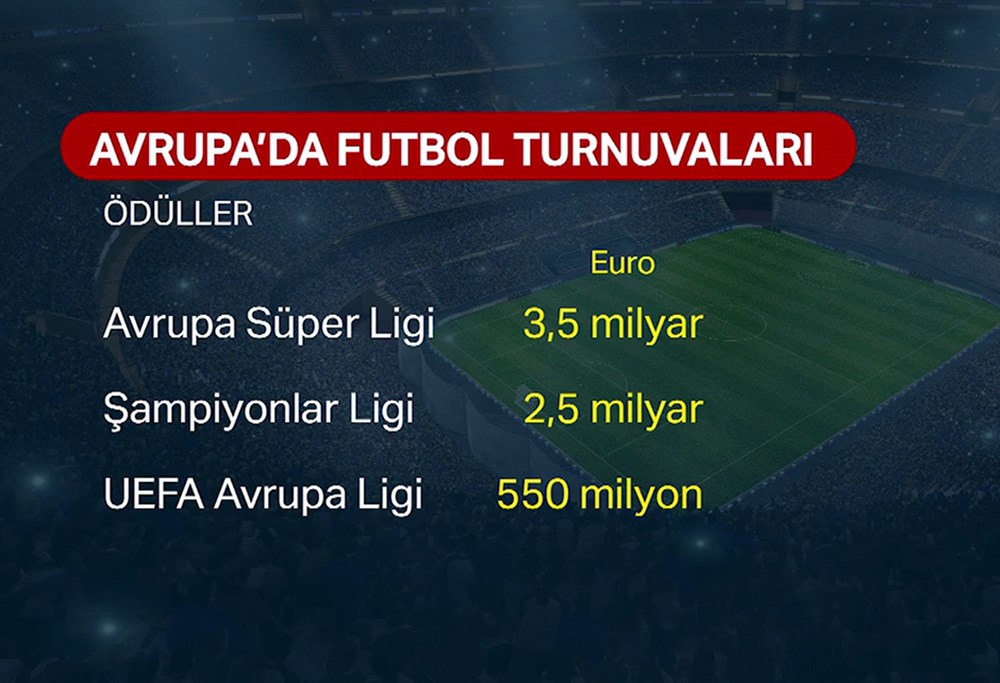 UEFA'dan tarihi tazminat davası - 4. Foto