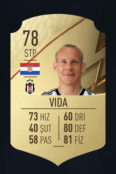 FIFA 22'de Süper Lig'in en iyi oyuncuları belli oldu